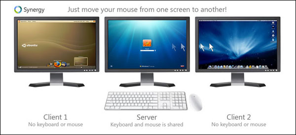 synergy share keyboard and mouse between multiple computers mac pc linux